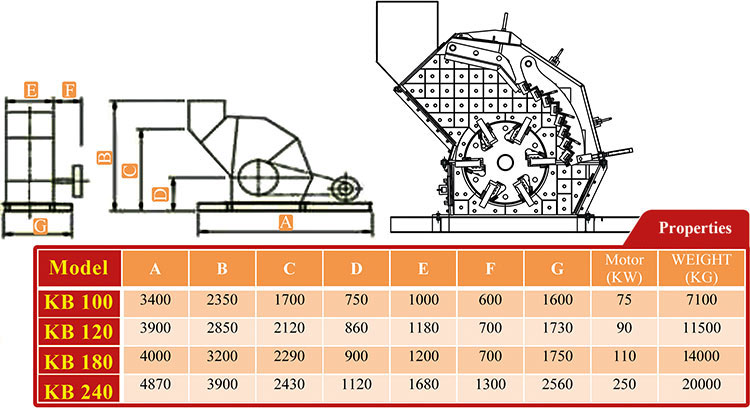 Horizontal impact crusher - Kubit